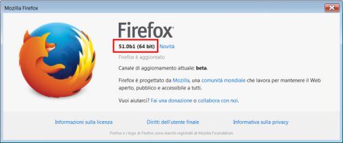 Fx beta